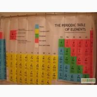 Шторка для душа Периодическая таблица Менделеева. Сериал Теория большого взрыва