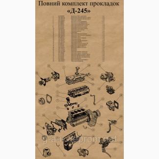Комплект прокладок двигателя Д-245(полный)