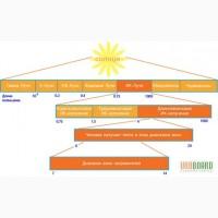 Что такое инфракрасный обогрев ИК обогрев диапазон работы волн обогревателей НЭП