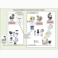 TradeManager 5.3 - автоматизация учета в магазине