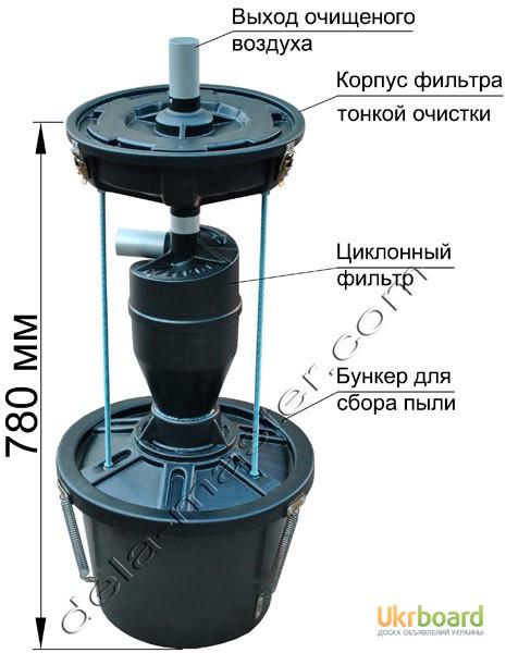 Как сделать пылесос из водяным фильтром 151