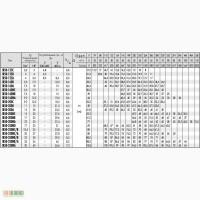 SAER IR50-65-80 C/B/A/NC/NB/NA моноблочные насосы серии IR САЕР (Италия)