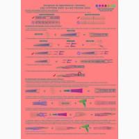 Светодиодный неон 220В RGB AVT smd 5050-72 лед/м