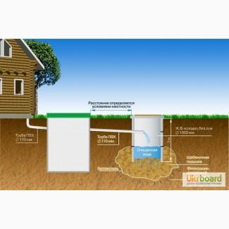 Как устроить канализацию в доме
