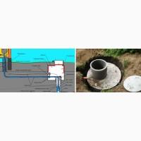 Обустройство железобетонного приямка, сливных ям, канализационных септиков в Харькове