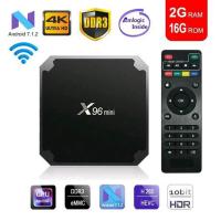 Продам ТВ приставку X96 Mini (2/16 Gb)