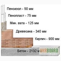 Пеноизол киев