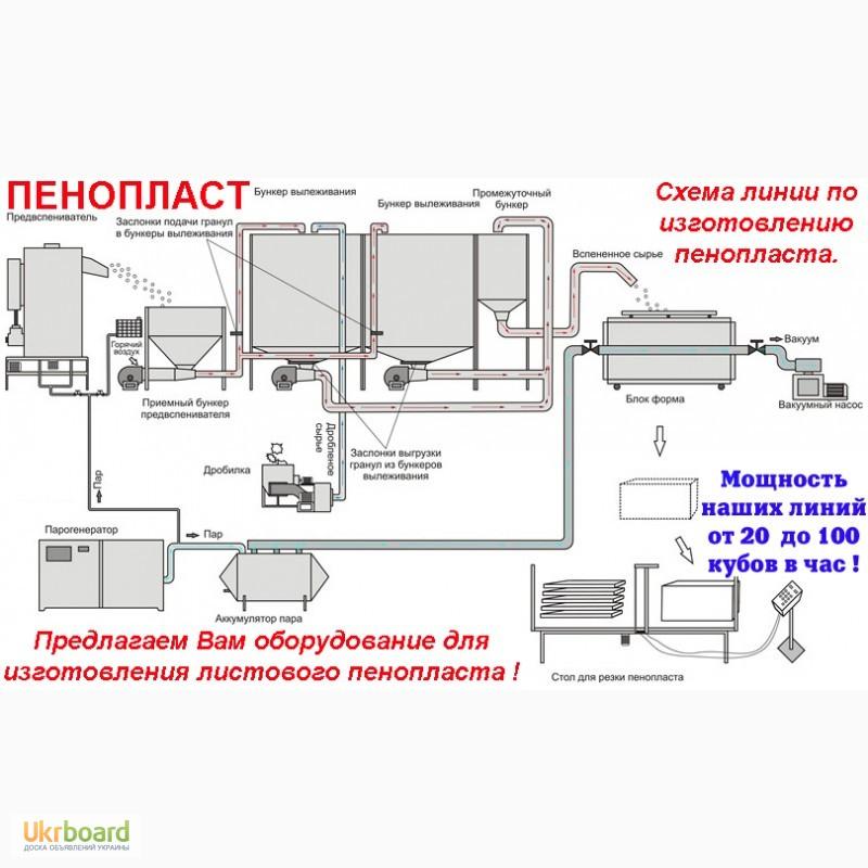 купить оборудование для производства технопланктона