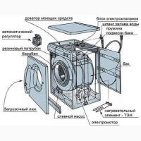 Звоните. Качественный ремонт стиральных машин и холодильников