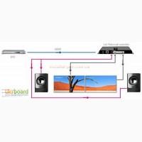 LKV312VW расширитель экрана (видеостена) 1х2 HDMI