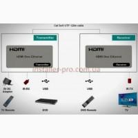 Удлинитель HDMI на 120м поддержка KVM Ethernet ИК