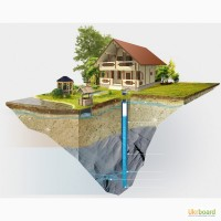 Скважина источник воды на загородном участке