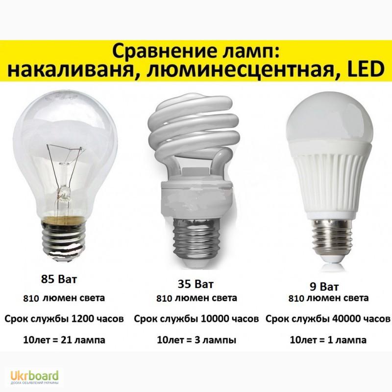 Какая мощность энергосберегающих ламп
