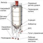 Цементный силос для навального цемента, стальной