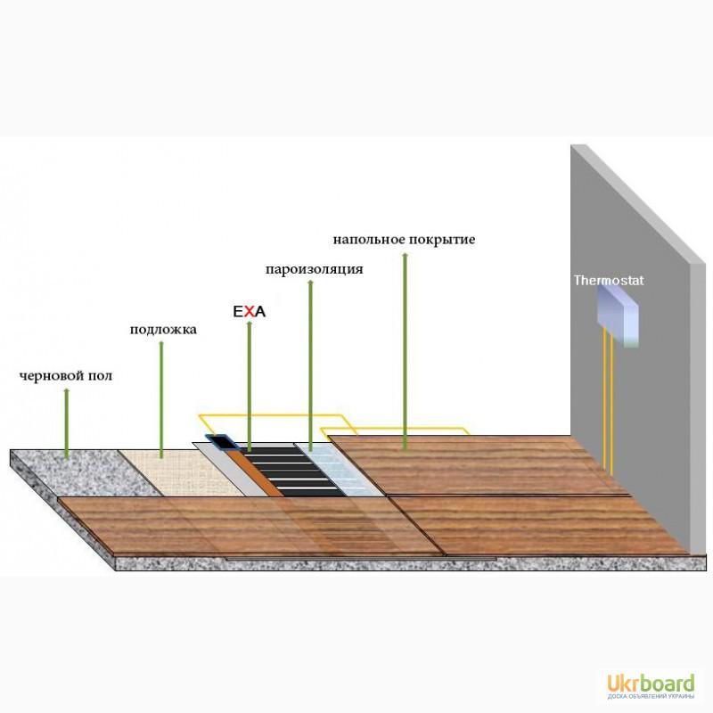 Теплый пол на деревянный пол своими руками электрический под ламинат