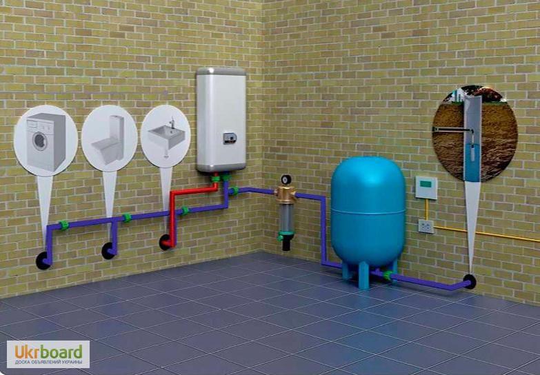 Система водоснабжения загородного дома своими руками 22