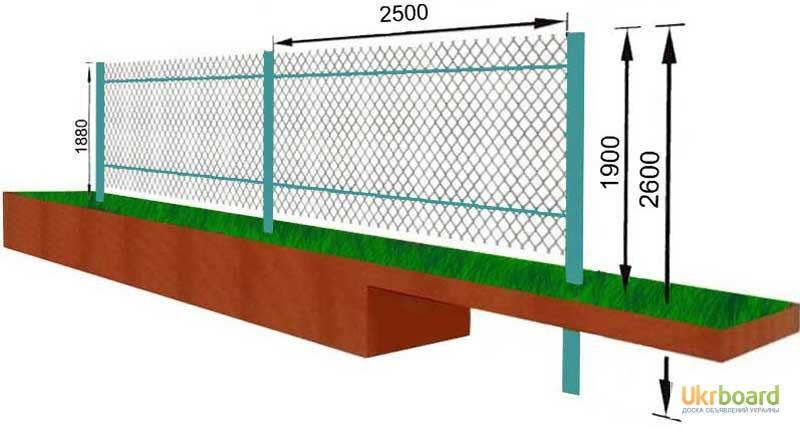 Забор из сетки рабицы своими руками установка столбов