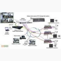 Разработка и монтаж под ключ систем видео-наблюдения, WI-FI сетей в Ялте и Крыму