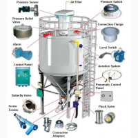 Стационарный бетонный завод Constmash Компакт 20 (20 м3/час)