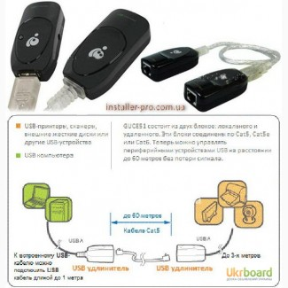 USB 2.0 удлинитель на 60 м по витой паре Iogear GUCE51