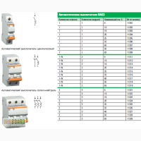 Автоматы Schneider Electric серии домовой