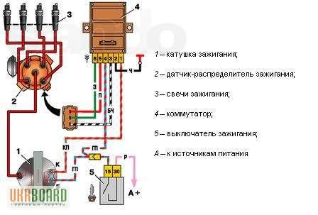 Схема на москвич бесконтактная зажигания