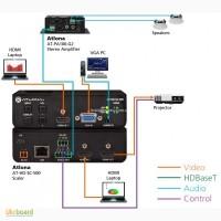 Коммутатор-масштабатор сигналов HDMIх2 и VGAх1 Atlona