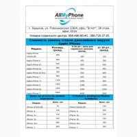 Ремонт айфонов, ремонт iPhone и iPad. Профессиональный ремонт iPhone