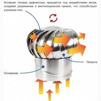 Вентиляция без электричества - турбодефлектор