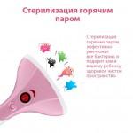 Ручной отпариватель Handheld Garment Steamer