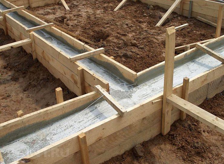 Бетон автор приготовление и транспортирование бетонной смеси