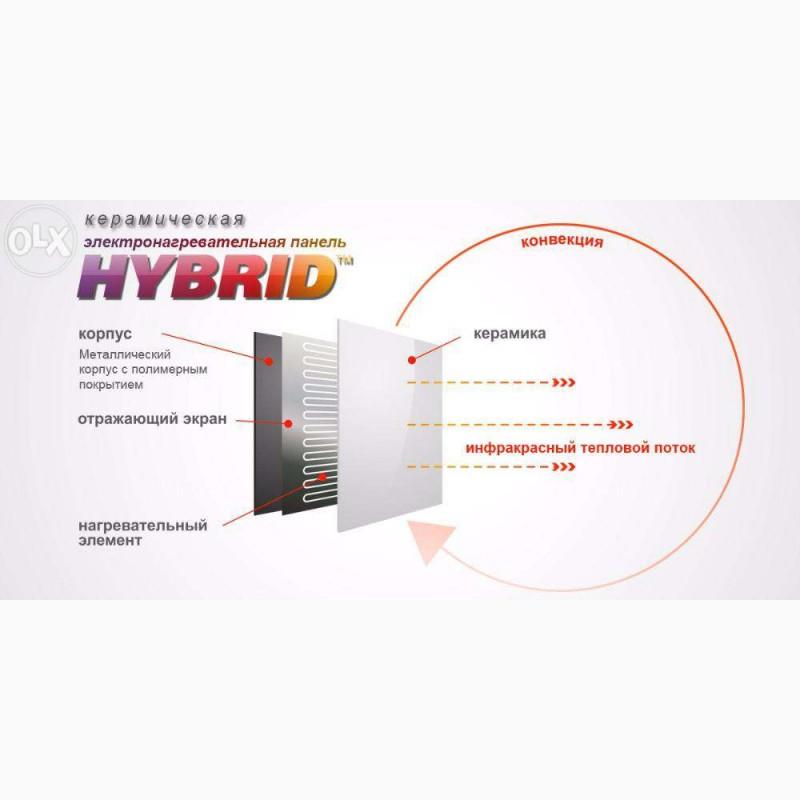 Фото 6. Холодно? Керамическая батарея Гибрид Hybrid в помощь! Всего 0, 375 кВт